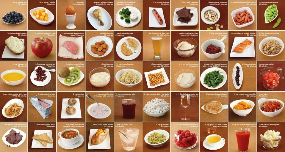 100 Kalori Veren 100 Yiyecek